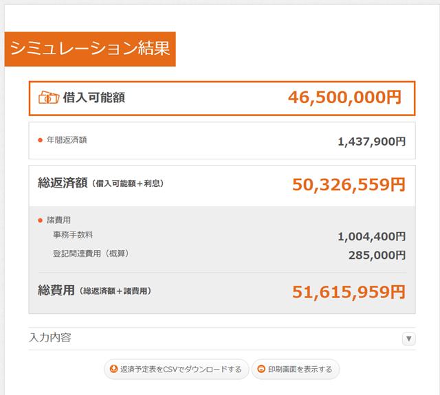 住宅ローンシミュレーター 月12万円