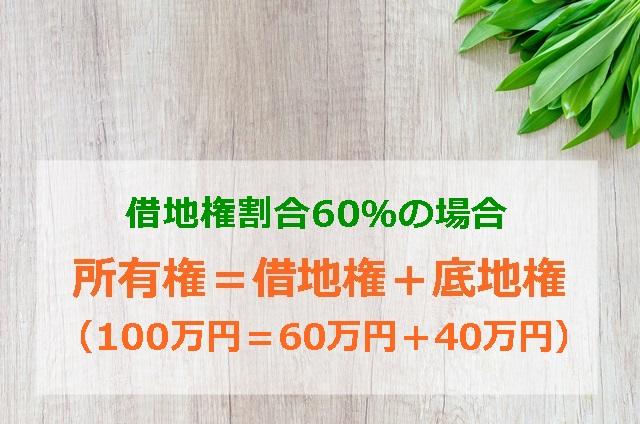 借地権割合60%
