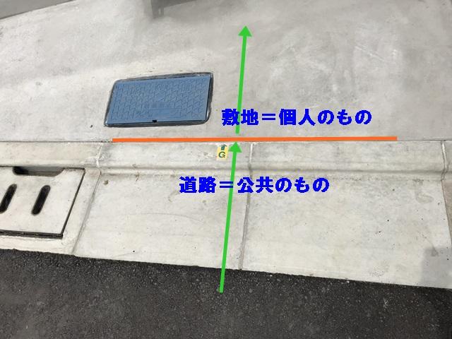 敷地とガス管の関係