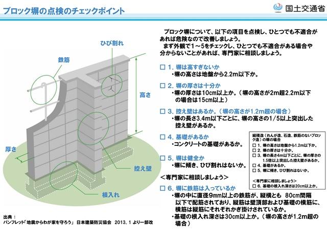 http://www.mlit.go.jp/jutakukentiku/index.html)